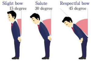 japanese_bowing_etiquette
